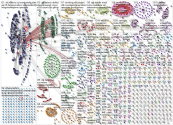 #ddj OR (data journalism) Twitter NodeXL SNA Map and Report for Tuesday, 15 October 2019 at 09:55 UT