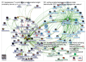 @BaxterArena Twitter NodeXL SNA Map and Report for Wednesday, 16 October 2019 at 20:11 UTC