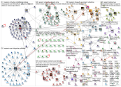 #rasismi Twitter NodeXL SNA Map and Report for torstai, 17 lokakuuta 2019 at 11.58 UTC