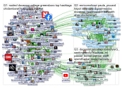docassar Twitter NodeXL SNA Map and Report for Sunday, 20 October 2019 at 02:17 UTC