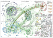 #acscc19 OR #acscc2019 until:2019-10-27 Twitter NodeXL SNA Map and Report for Sunday, 27 October 201