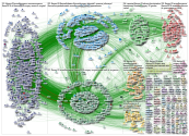#acscc19 OR #acscc2019 until:2019-10-30 Twitter NodeXL SNA Map and Report for Wednesday, 30 October
