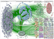 #acscc19 OR #acscc2019 Final Twitter NodeXL SNA Map and Report for Friday, 01 November 20
