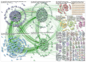 #APHA2019 OR #APHA19 Twitter NodeXL SNA Map and Report for Sunday, 03 November 2019 at 17:08 UTC