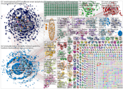 Brexit Twitter NodeXL SNA Map and Report for Monday, 04 November 2019 at 10:43 UTC