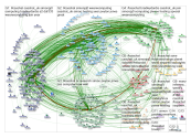 #caschat Twitter NodeXL SNA Map and Report for Wednesday, 06 November 2019 at 08:47 UTC