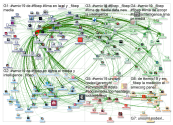 #wmic19 Twitter NodeXL SNA Map and Report for Thursday, 07 November 2019 at 19:51 UTC