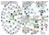 @PRSSANational Twitter NodeXL SNA Map and Report for Thursday, 07 November 2019 at 22:02 UTC