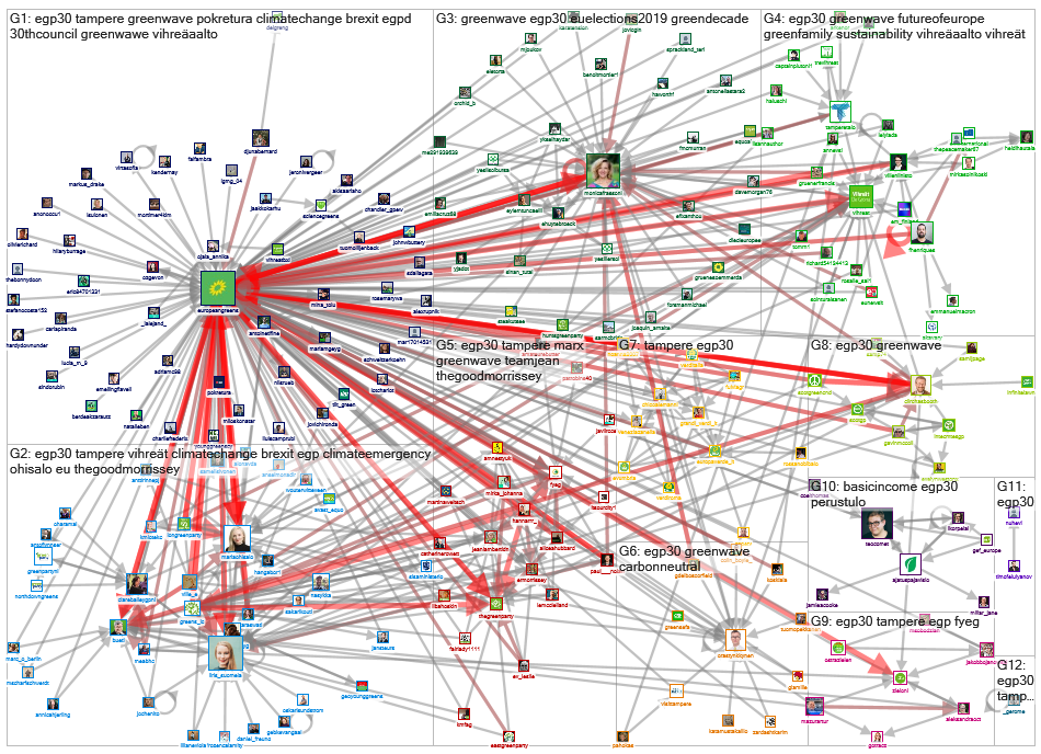 #egp30 Twitter NodeXL SNA Map and Report for perjantai, 08 marraskuuta 2019 at 12.29 UTC