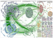 #ow2019 OR #obesityweek2019 OR #asmbs2019 OR #tos_ow2019 Twitter NodeXL SNA Map and Report for Frida