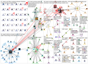 #slush Twitter NodeXL SNA Map and Report for tiistai, 12 marraskuuta 2019 at 14.40 UTC