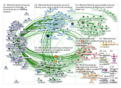 #lthechat Twitter NodeXL SNA Map and Report for Thursday, 14 November 2019 at 15:12 UTC