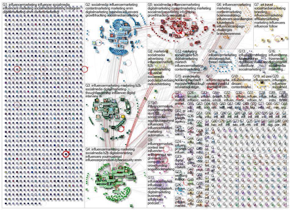 #influencermarketing Twitter NodeXL SNA Map and Report for Friday, 15 November 2019 at 09:35 UTC