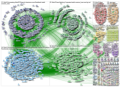 #aha19 OR #aha2019 until:2019-11-17 Twitter NodeXL SNA Map and Report for Sunday, 17 November 2019 a