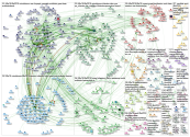 #FIS19 OR #FIS2019 Twitter NodeXL SNA Map and Report for Monday, 18 November 2019 at 14:11 UTC