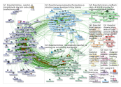 #caschat Twitter NodeXL SNA Map and Report for Wednesday, 20 November 2019 at 20:05 UTC