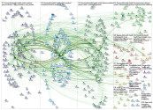 #ScotPublicHealth Twitter NodeXL SNA Map and Report for Friday, 29 November 2019 at 19:04 UTC
