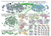 #radonc Twitter NodeXL SNA Map and Report for Friday, 29 November 2019 at 21:59 UTC