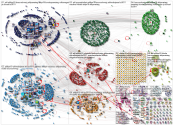 #afdpt19 OR #afdbpt19 Twitter NodeXL SNA Map and Report for Sunday, 01 December 2019 at 09:27 UTC