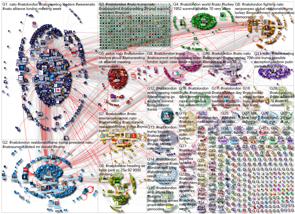 #NATOMeeting OR #NATOLondon Twitter NodeXL SNA Map and Report for Tuesday, 03 December 2019 at 15:11