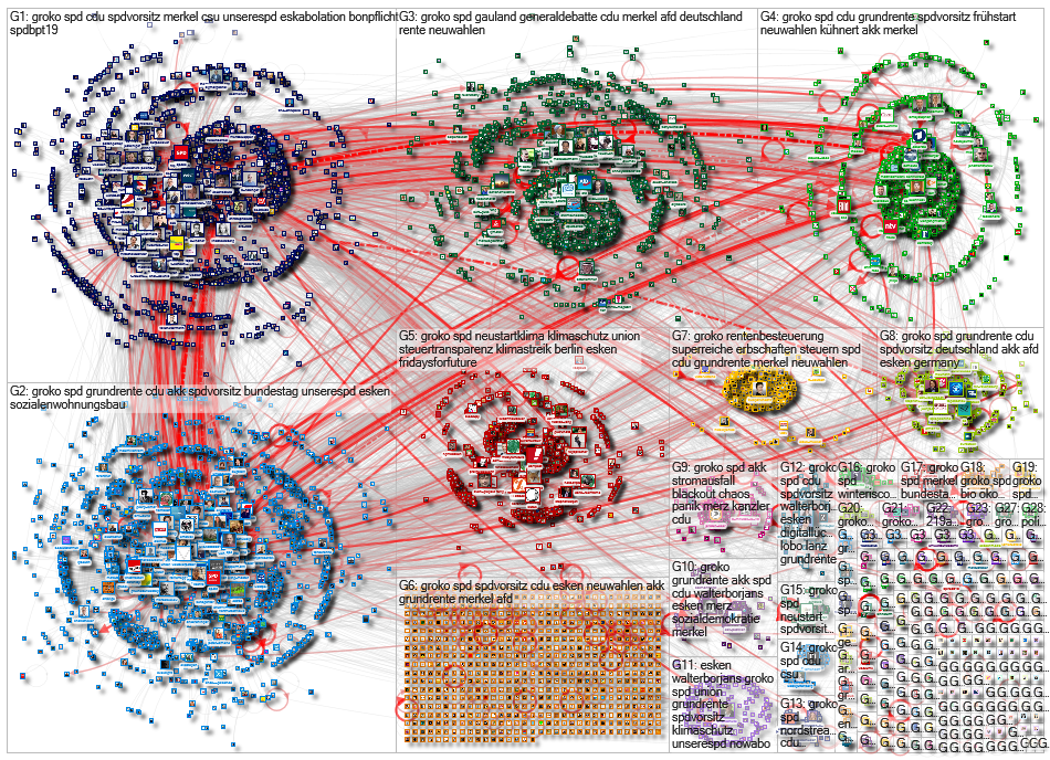 #GroKo Twitter NodeXL SNA Map and Report for Thursday, 05 December 2019 at 16:57 UTC