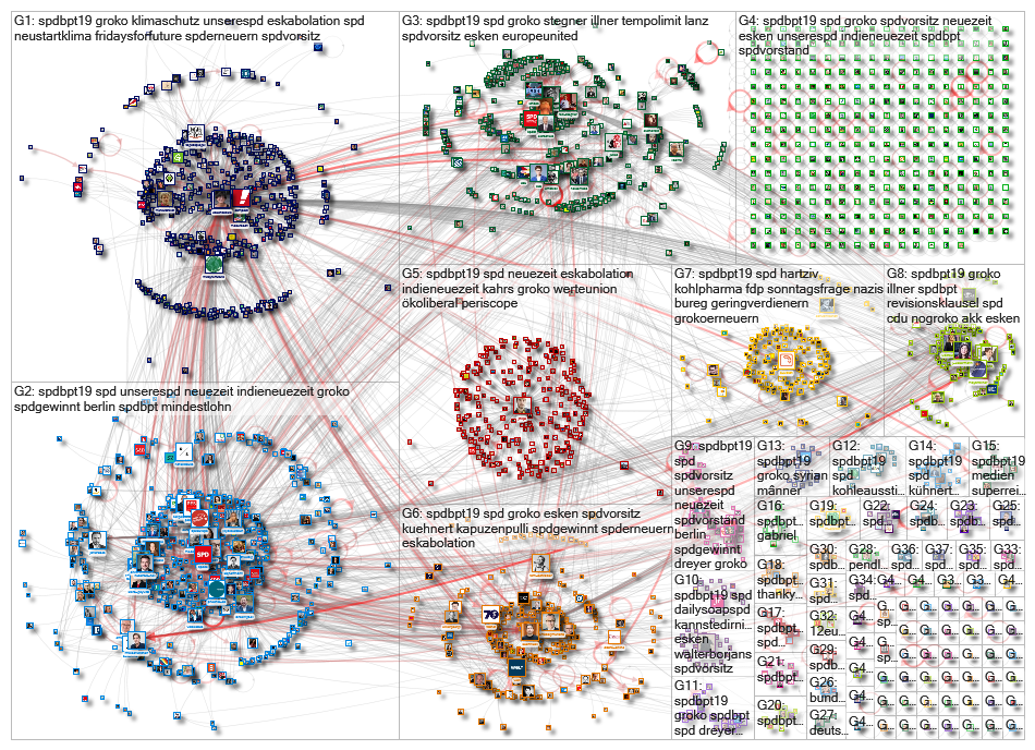 #SPDbpt19 Twitter NodeXL SNA Map and Report for Friday, 06 December 2019 at 09:37 UTC