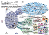 mashagessen Twitter NodeXL SNA Map and Report for Tuesday, 10 December 2019 at 23:02 UTC