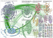 ihiforum Twitter NodeXL SNA Map and Report for Thursday, 12 December 2019 at 13:09 UTC