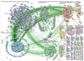 #ihiforum Twitter NodeXL SNA Map and Report for Thursday, 12 December 2019 at 16:40 UTC