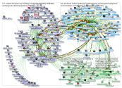 docassar Twitter NodeXL SNA Map and Report for Thursday, 19 December 2019 at 13:17 UTC