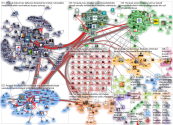 finnpulp Twitter NodeXL SNA Map and Report for perjantai, 20 joulukuuta 2019 at 13.30 UTC