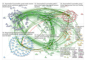 #socmedhe19 Twitter NodeXL SNA Map and Report for Friday, 20 December 2019 at 18:54 UTC