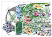 Mohammad shahroor-Twitter NodeXL SNA Map and Report for Monday, 23 December 2019 at 18:31 UTC