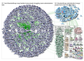 #HandsOffSNAP Twitter NodeXL SNA Map and Report for Wednesday, 25 December 2019 at 13:36 UTC