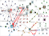 silakat Twitter NodeXL SNA Map and Report for torstai, 26 joulukuuta 2019 at 18.11 UTC