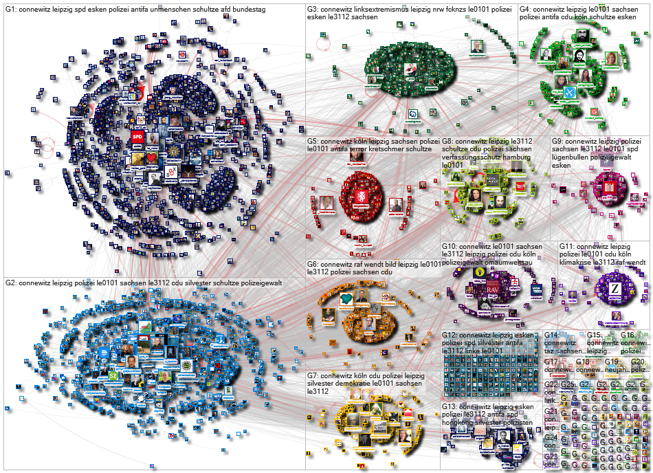 #Connewitz Twitter NodeXL SNA Map and Report for Monday, 06 January 2020 at 14:36 UTC