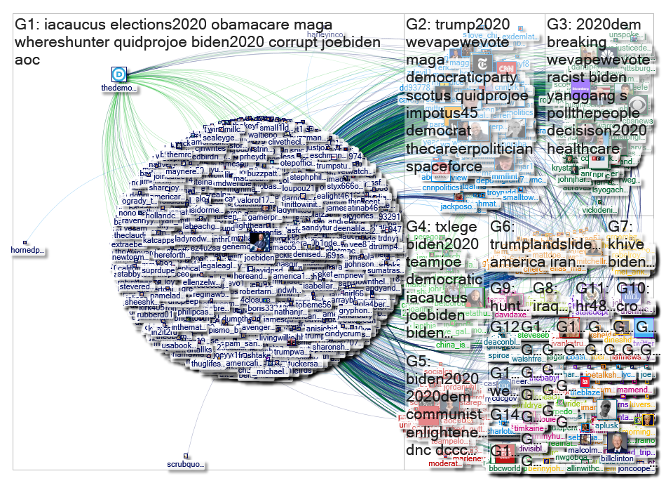 """@JoeBiden"" Twitter NodeXL SNA Map and Report for Monday, 06 January 2020 at 21:05 UTC"