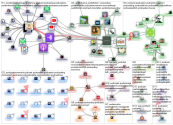 #podcastmovement Twitter NodeXL SNA Map and Report for torstai, 09 tammikuuta 2020 at 10.56 UTC