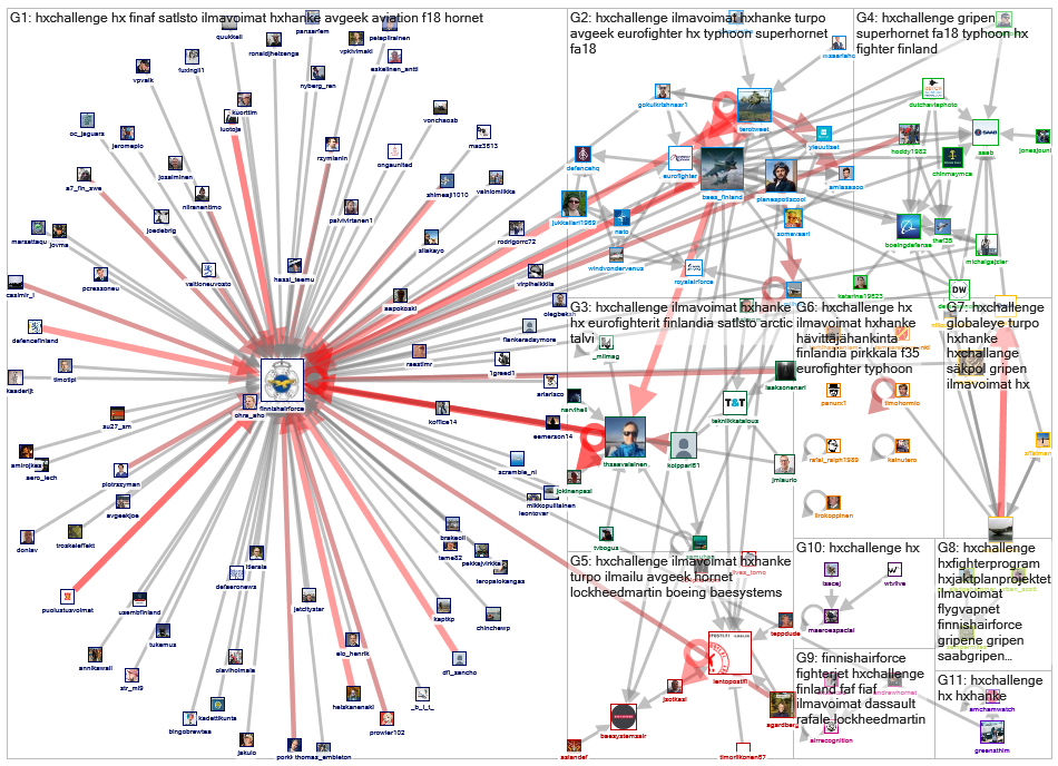#hxchallenge Twitter NodeXL SNA Map and Report for torstai, 09 tammikuuta 2020 at 13.09 UTC