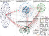 #digitalhealthCES Twitter NodeXL SNA Map and Report for Thursday, 09 January 2020 at 20:11 UTC