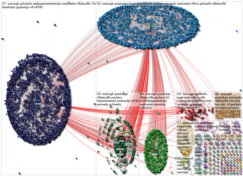 #SEAvsGB Twitter NodeXL SNA Map and Report for Friday, 10 January 2020 at 18:33 UTC