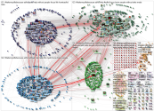 NodeXL Twitter Tweet ID List of 10000 items Thursday, 16 January 2020 at 09:23 UTC