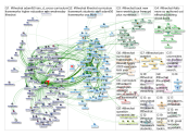 #LTHEchat Twitter NodeXL SNA Map and Report for Thursday, 16 January 2020 at 17:20 UTC