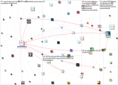 apcoworldwide Twitter NodeXL SNA Map and Report for Thursday, 16 January 2020 at 20:27 UTC