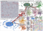 urheilugaala Twitter NodeXL SNA Map and Report for perjantai, 17 tammikuuta 2020 at 10.37 UTC
