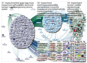 """@AlanDersh"" Twitter NodeXL SNA Map and Report for Friday, 17 January 2020 at 18:25 UTC"