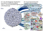 """@Vicenews"" Twitter NodeXL SNA Map and Report for Friday, 17 January 2020 at 19:14 UTC"