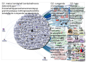 """@megynkelly"" Twitter NodeXL SNA Map and Report for Sunday, 19 January 2020 at 18:43 UTC"