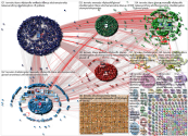 #TENvsKC Twitter NodeXL SNA Map and Report for Sunday, 19 January 2020 at 20:05 UTC
