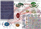 #GBvsSF Twitter NodeXL SNA Map and Report for Monday, 20 January 2020 at 10:47 UTC